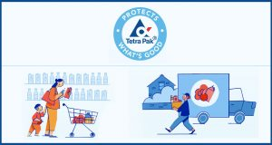 Smart Packaging offers big Opportunities in Online Grocery: Tetra Pak Index report