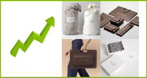The global luxury packaging market is anticipated to reach values of more than $21 billion by 2024